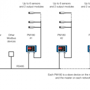 Modbus connection diagram for the PM180 6-channel temperature measurement system