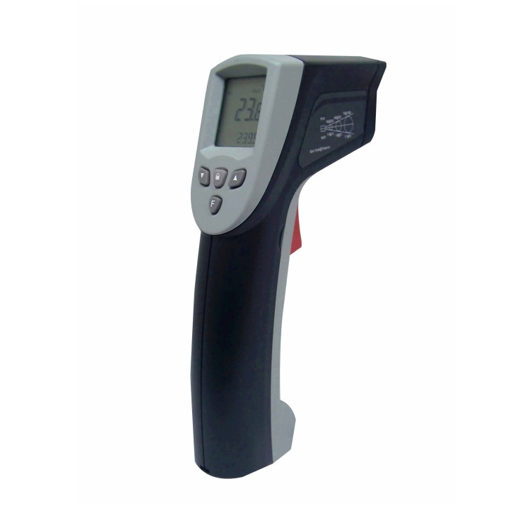 The ST640 and ST642 infrared thermometers from Calex Electronics - Pyrometer and Non Contact Thermometer specialist
