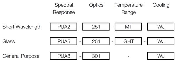 pyrousb-model-numbers-b